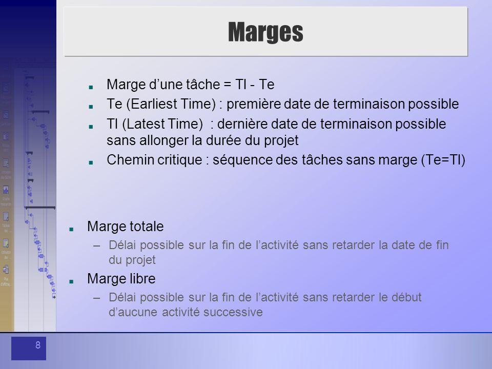 8 Marges Marge dune tâche = Tl - Te Te (Earliest Time) : première date de terminaison possible Tl (Latest Time) : dernière date de terminaison possibl