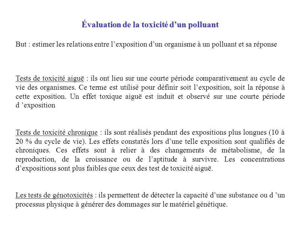 Évaluation de la toxicité dun polluant But : estimer les relations entre lexposition dun organisme à un polluant et sa réponse Tests de toxicité aiguë