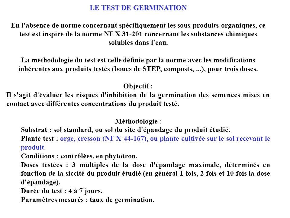 LE TEST DE GERMINATION LE TEST DE GERMINATION En l'absence de norme concernant spécifiquement les sous-produits organiques, ce test est inspiré de la