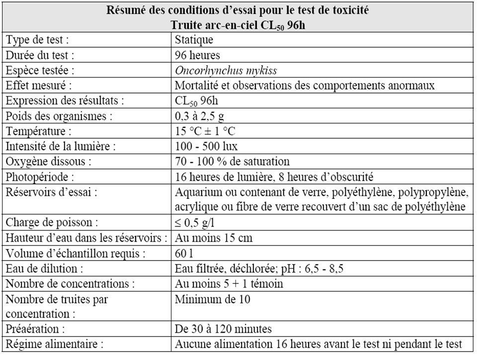 La mutation comme événement de base pour mesurer les effets Des systèmes dalarme à court terme Des systèmes sensibles (doses sublétales) La mesure des effets génotoxiques Lésions Pré-mutationnelles Mutations ponctuelles Mutations chromosomiques