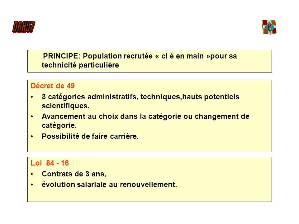 Décret de 49 3 catégories administratifs, techniques,hauts potentiels scientifiques.