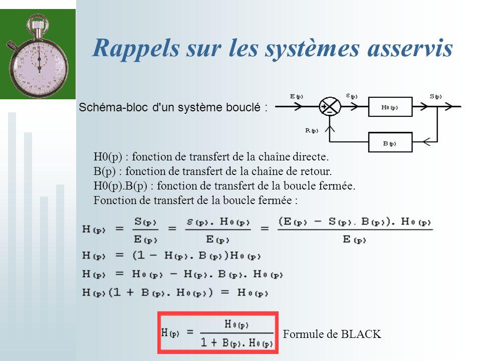 Rappels sur les systèmes asservis Schéma-bloc d'un système bouclé : H0(p) : fonction de transfert de la chaîne directe. B(p) : fonction de transfert d