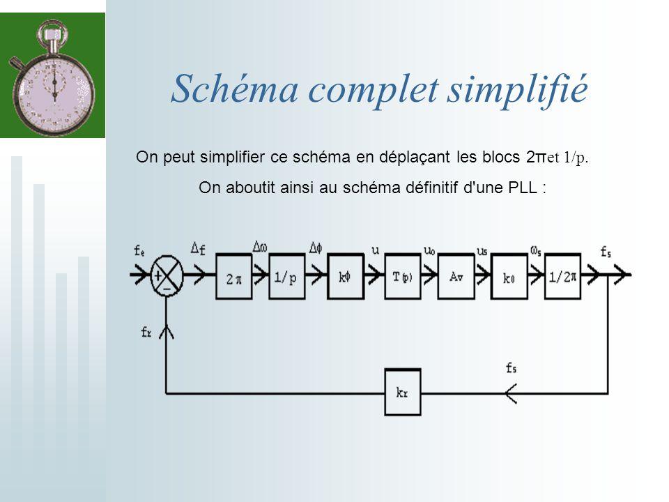 Schéma complet simplifié On peut simplifier ce schéma en déplaçant les blocs 2π et 1/p. On aboutit ainsi au schéma définitif d'une PLL :