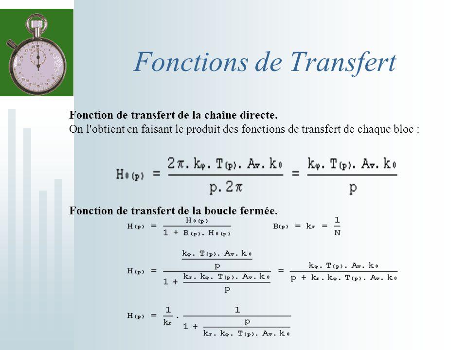 Fonctions de Transfert Fonction de transfert de la chaîne directe. On l'obtient en faisant le produit des fonctions de transfert de chaque bloc : Fonc