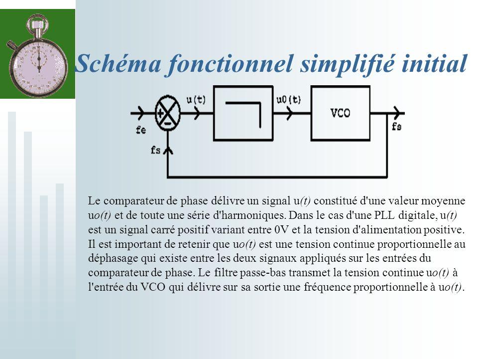 Schéma fonctionnel simplifié initial Le comparateur de phase délivre un signal u(t) constitué d'une valeur moyenne uo(t) et de toute une série d'harmo