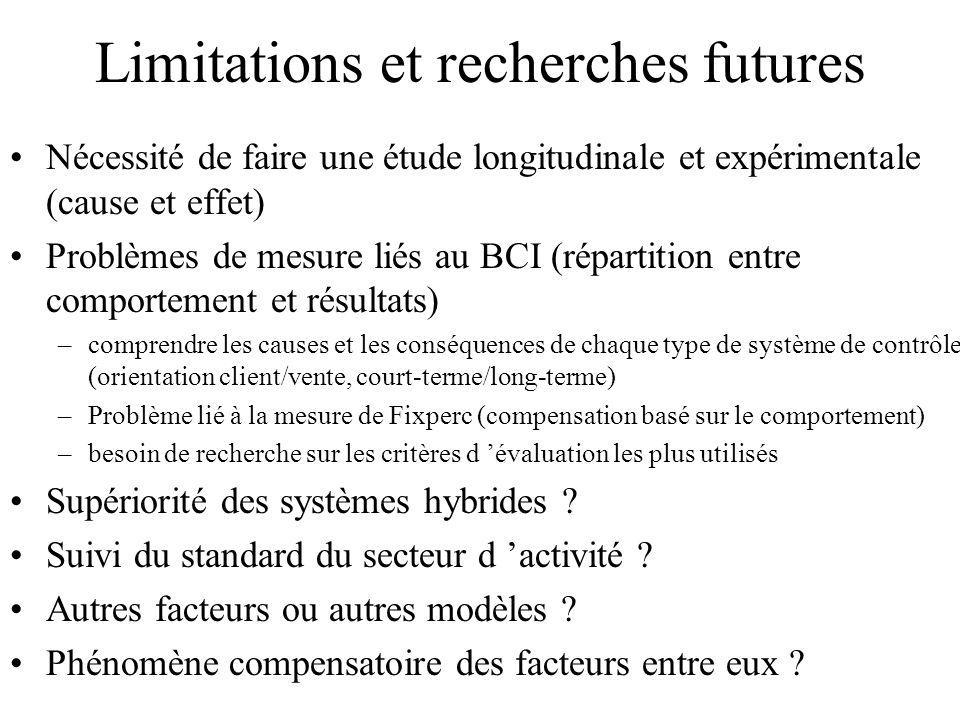 Limitations et recherches futures Nécessité de faire une étude longitudinale et expérimentale (cause et effet) Problèmes de mesure liés au BCI (répart