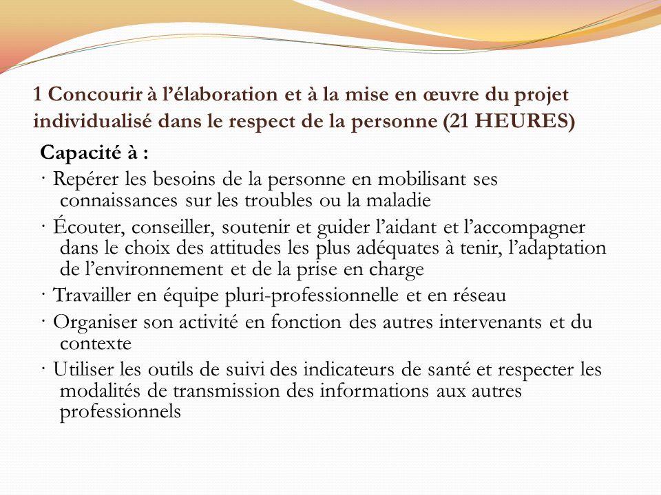1 Concourir à lélaboration et à la mise en œuvre du projet individualisé dans le respect de la personne (21 HEURES) Capacité à : · Repérer les besoins