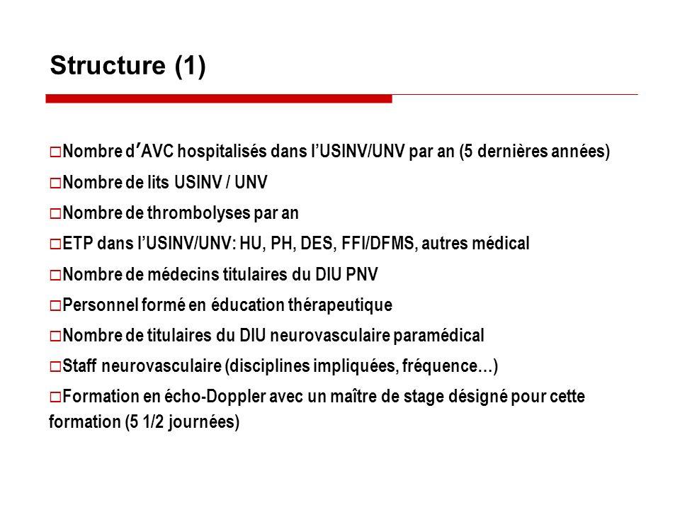 Structure (1) Nombre d AVC hospitalisés dans lUSINV/UNV par an (5 dernières années) Nombre de lits USINV / UNV Nombre de thrombolyses par an ETP dans lUSINV/UNV: HU, PH, DES, FFI/DFMS, autres médical Nombre de médecins titulaires du DIU PNV Personnel formé en éducation thérapeutique Nombre de titulaires du DIU neurovasculaire paramédical Staff neurovasculaire (disciplines impliquées, fréquence…) Formation en écho-Doppler avec un maître de stage désigné pour cette formation (5 1/2 journées)