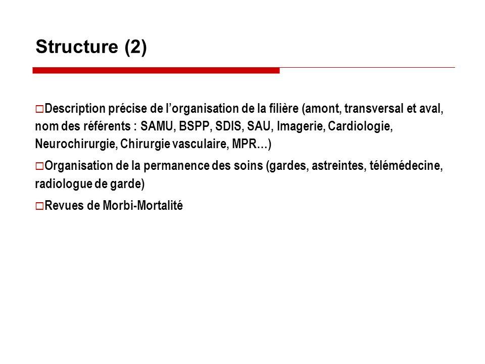 Structure (2) Description précise de lorganisation de la filière (amont, transversal et aval, nom des référents : SAMU, BSPP, SDIS, SAU, Imagerie, Cardiologie, Neurochirurgie, Chirurgie vasculaire, MPR…) Organisation de la permanence des soins (gardes, astreintes, télémédecine, radiologue de garde) Revues de Morbi-Mortalité