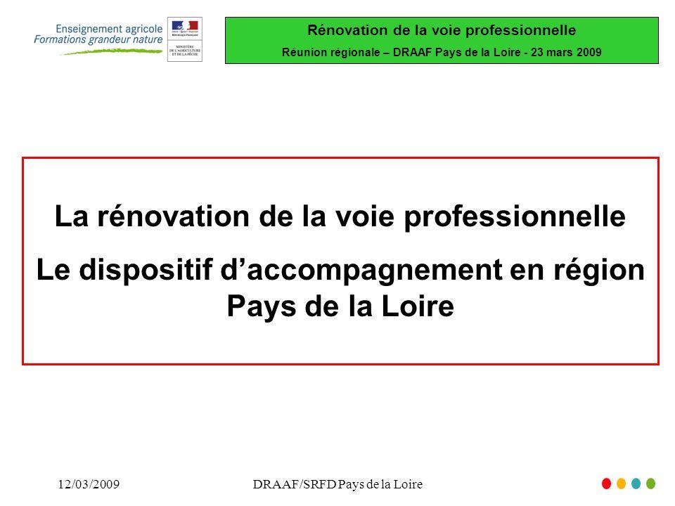 Rénovation de la voie professionnelle Réunion régionale – DRAAF Pays de la Loire - 23 mars 2009 12/03/2009DRAAF/SRFD Pays de la Loire La rénovation de
