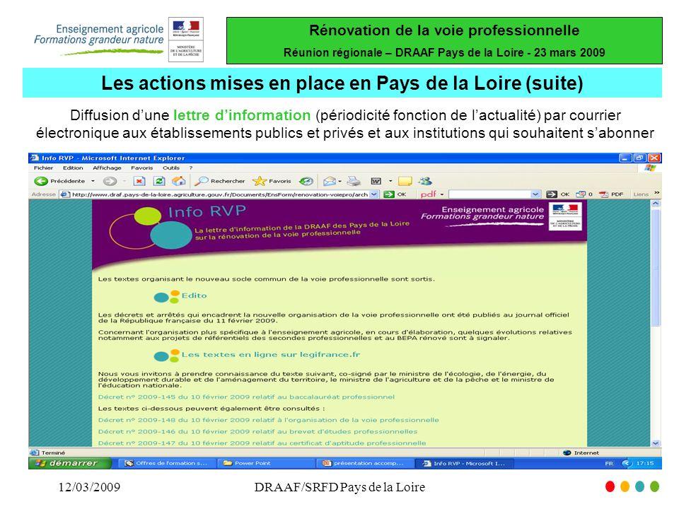 Rénovation de la voie professionnelle Réunion régionale – DRAAF Pays de la Loire - 23 mars 2009 12/03/2009DRAAF/SRFD Pays de la Loire Les actions mise