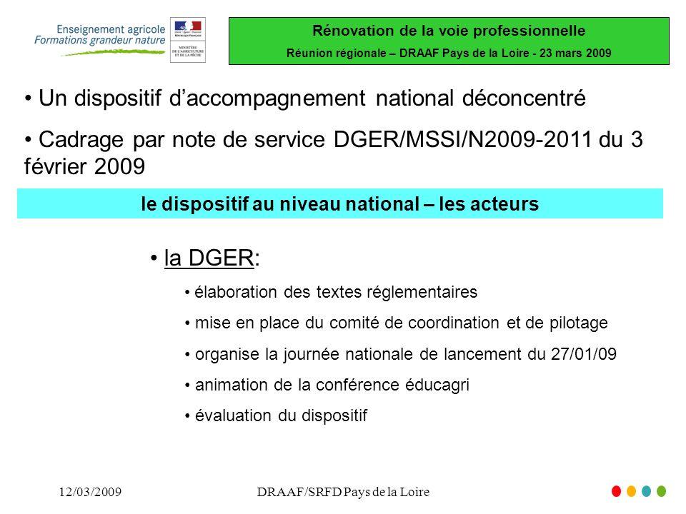 Rénovation de la voie professionnelle Réunion régionale – DRAAF Pays de la Loire - 23 mars 2009 12/03/2009DRAAF/SRFD Pays de la Loire Un dispositif da