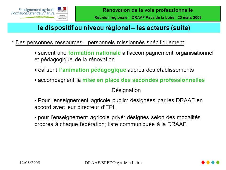 Rénovation de la voie professionnelle Réunion régionale – DRAAF Pays de la Loire - 23 mars 2009 12/03/2009DRAAF/SRFD Pays de la Loire * Des personnes