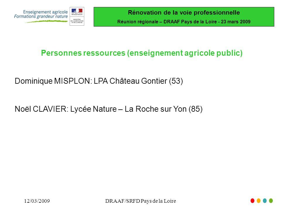 Rénovation de la voie professionnelle Réunion régionale – DRAAF Pays de la Loire - 23 mars 2009 12/03/2009DRAAF/SRFD Pays de la Loire Personnes ressources (enseignement agricole privé) CREAP Nadège BRENIER: LEAP « Val de Sarthe » - Sablé sur Sarthe (72) Michel RAINGEARD: EAP « Les Etablières » - La Roche sur Yon (85) Jean-Luc TEILLE: LP « Charles Péguy » de Gorges – Clisson (44) Corinne MENANTEAU: LTPP « Les Buissonnets » - Angers (49) UNREP Lydie BRAUD: LPP « Les Horizons » - St Saturnin (72) Jérôme POUREAU: CPFPH « le Grand Blottereau » - Nantes (44) FRMFREO Yannick BARTHELEMY Michèle GLEMET