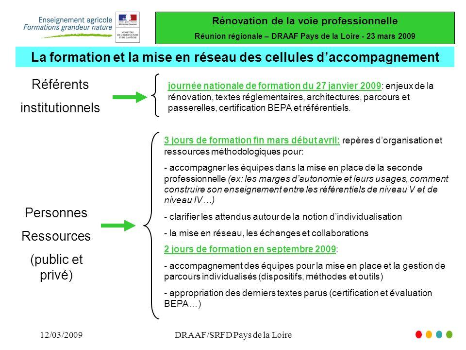 Rénovation de la voie professionnelle Réunion régionale – DRAAF Pays de la Loire - 23 mars 2009 12/03/2009DRAAF/SRFD Pays de la Loire La formation et