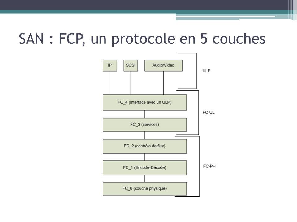 SAN : FCP, un protocole en 5 couches