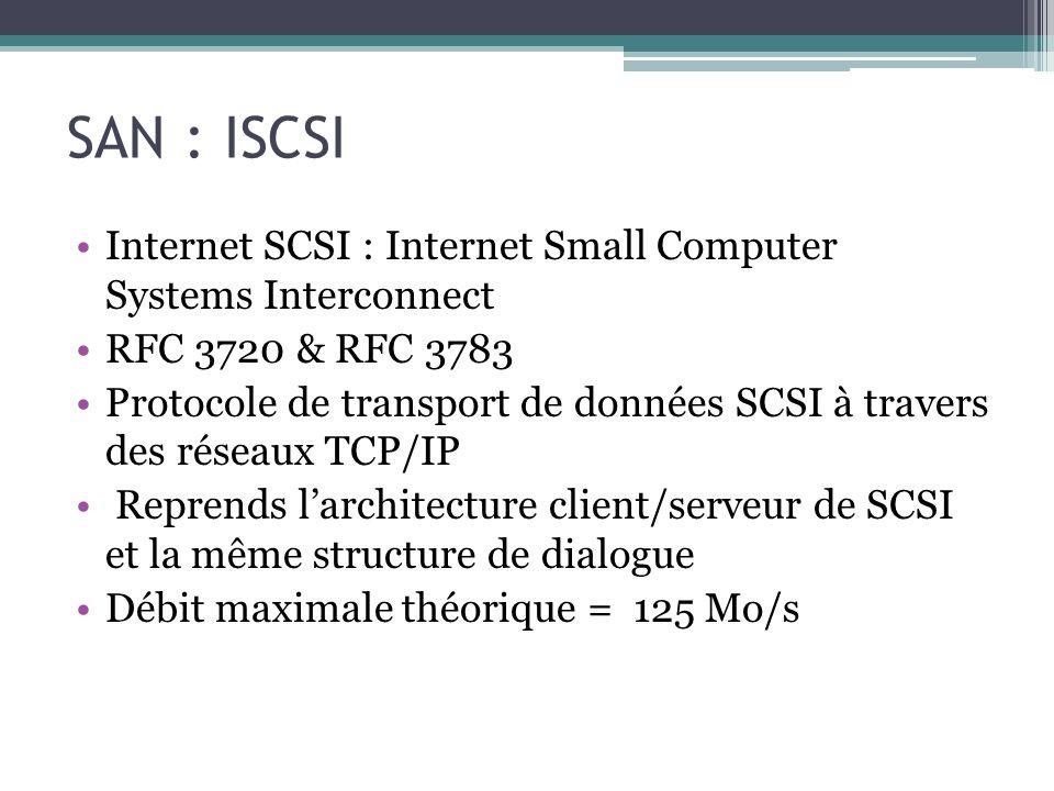 SAN : ISCSI Internet SCSI : Internet Small Computer Systems Interconnect RFC 3720 & RFC 3783 Protocole de transport de données SCSI à travers des rése