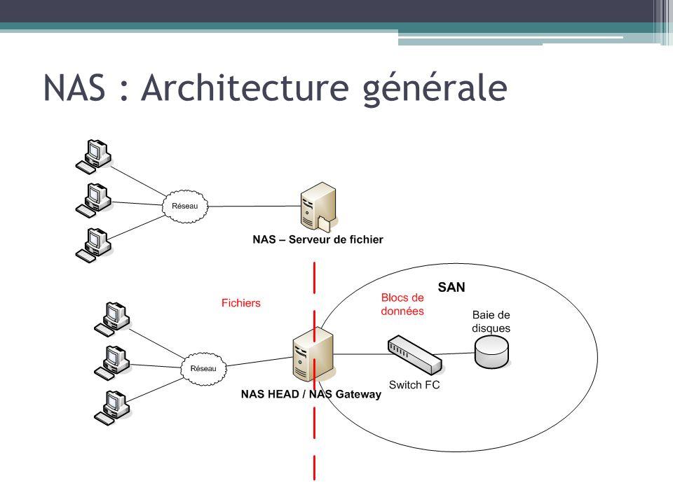 NAS : Architecture générale