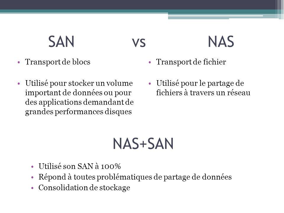 SAN vs NAS Transport de blocs Utilisé pour stocker un volume important de données ou pour des applications demandant de grandes performances disques T
