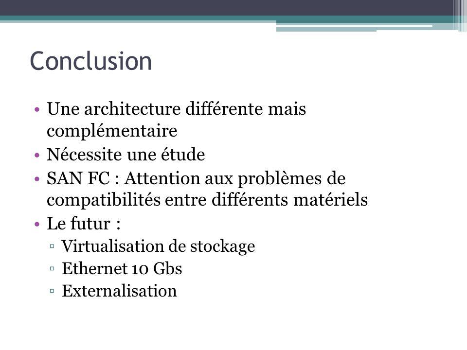 Conclusion Une architecture différente mais complémentaire Nécessite une étude SAN FC : Attention aux problèmes de compatibilités entre différents mat