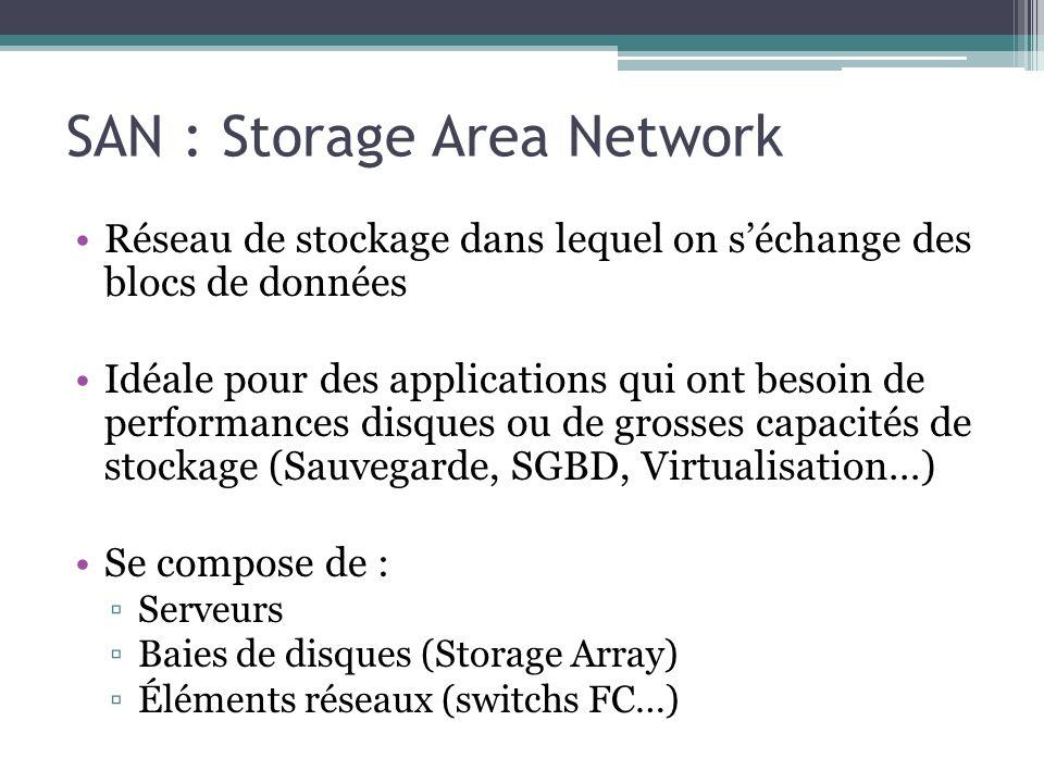 SAN : Storage Area Network Réseau de stockage dans lequel on séchange des blocs de données Idéale pour des applications qui ont besoin de performances