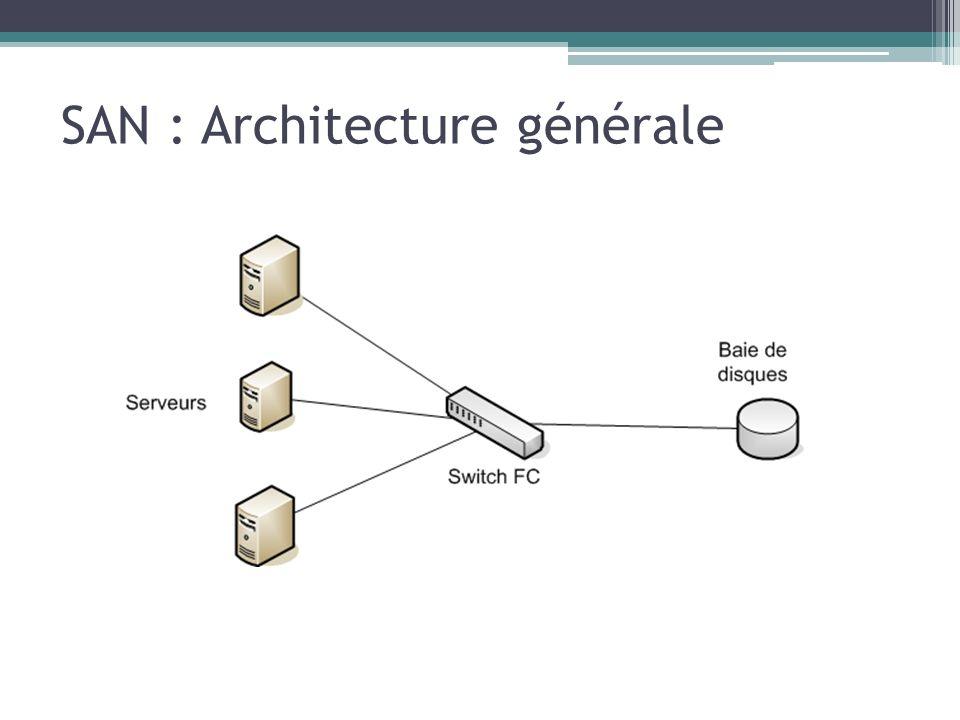 SAN : Architecture générale