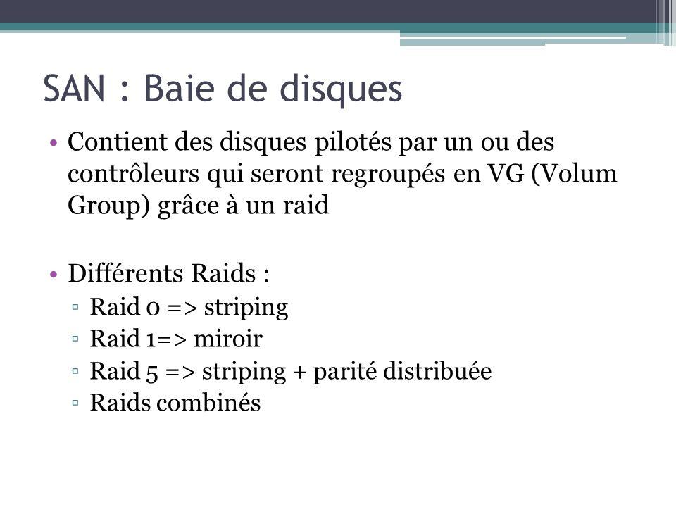SAN : Baie de disques Contient des disques pilotés par un ou des contrôleurs qui seront regroupés en VG (Volum Group) grâce à un raid Différents Raids