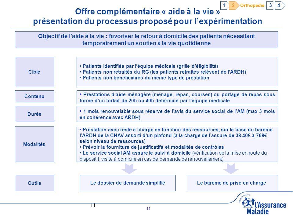11 Offre complémentaire « aide à la vie » présentation du processus proposé pour lexpérimentation Objectif de laide à la vie : favoriser le retour à d