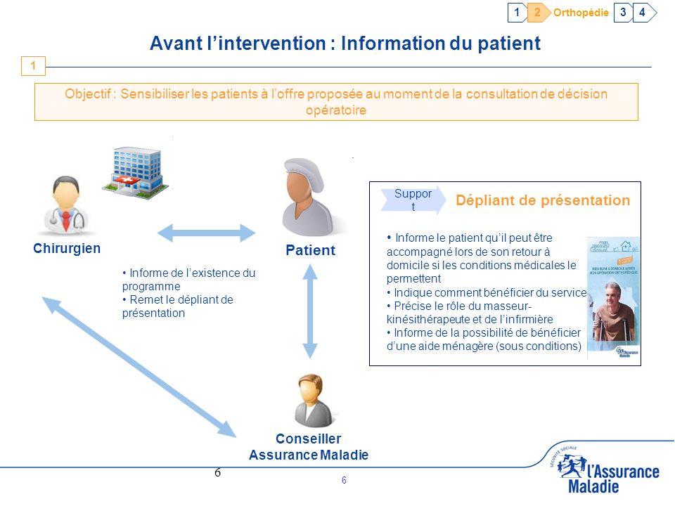 6 6 Informe de lexistence du programme Remet le dépliant de présentation Avant lintervention : Information du patient Objectif : Sensibiliser les pati