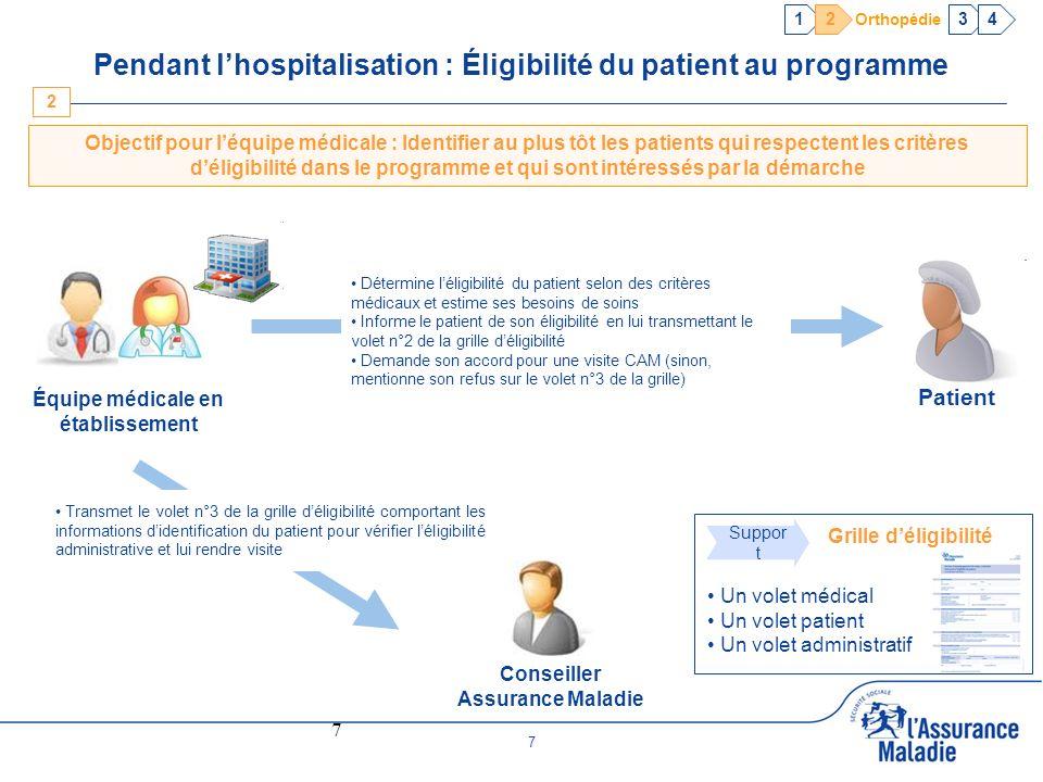 7 7 Pendant lhospitalisation : Éligibilité du patient au programme Objectif pour léquipe médicale : Identifier au plus tôt les patients qui respectent