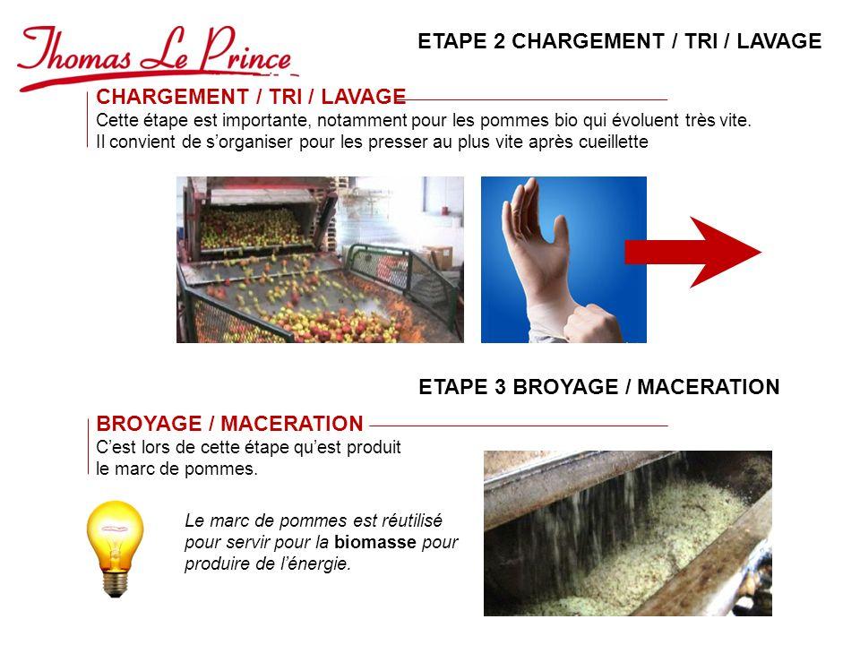 CHARGEMENT / TRI / LAVAGE Cette étape est importante, notamment pour les pommes bio qui évoluent très vite.