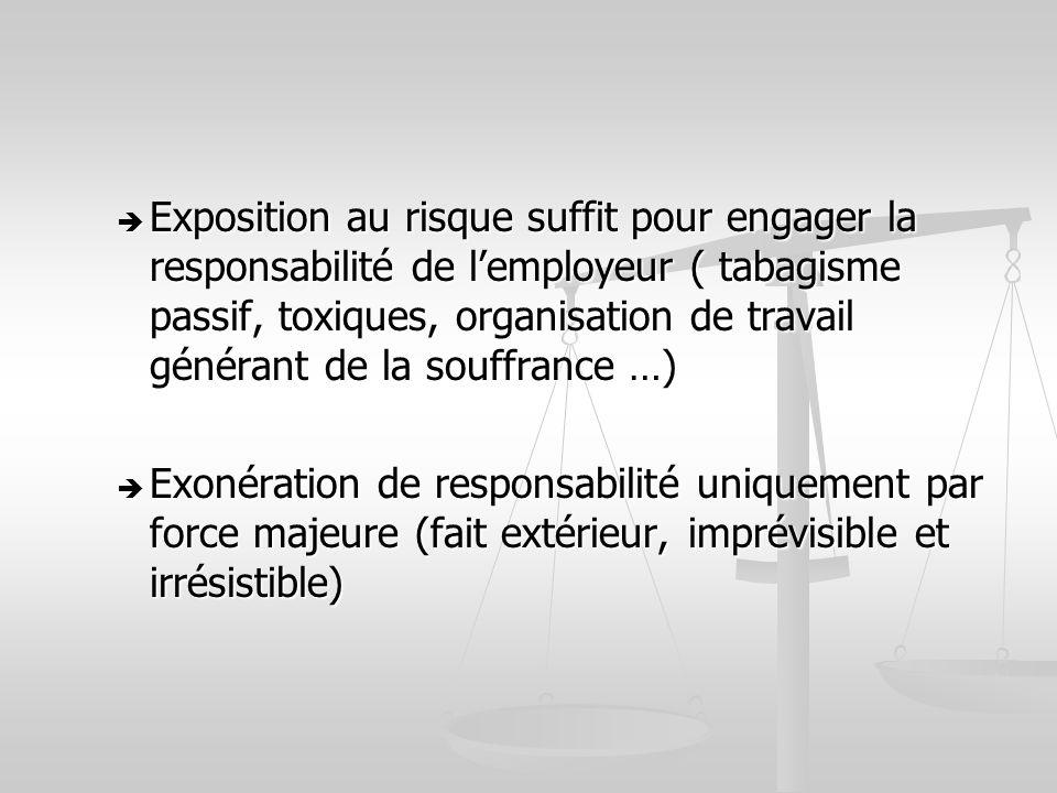 Exposition au risque suffit pour engager la responsabilité de lemployeur ( tabagisme passif, toxiques, organisation de travail générant de la souffran