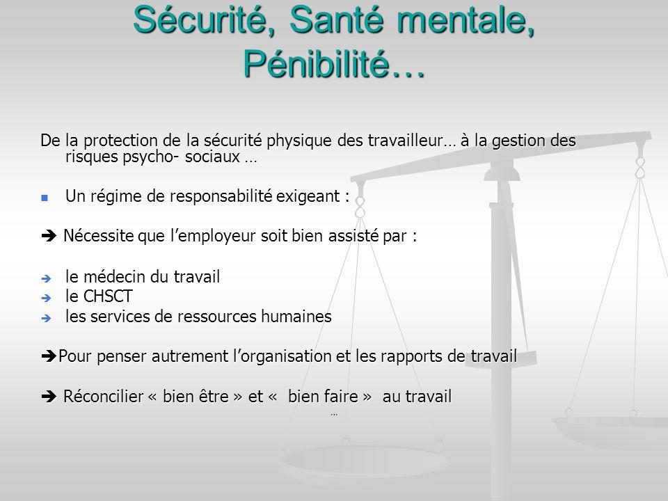 Sécurité, Santé mentale, Pénibilité… De la protection de la sécurité physique des travailleur… à la gestion des risques psycho- sociaux … Un régime de