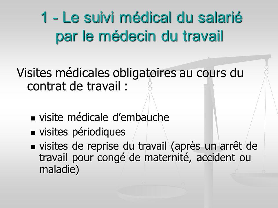 1 - Le suivi médical du salarié par le médecin du travail 1 - Le suivi médical du salarié par le médecin du travail Visites médicales obligatoires au