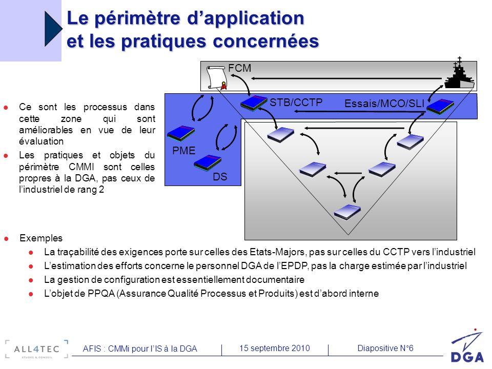 Diapositive N°615 septembre 2010 AFIS : CMMi pour lIS à la DGA Le périmètre dapplication et les pratiques concernées Ce sont les processus dans cette zone qui sont améliorables en vue de leur évaluation Les pratiques et objets du périmètre CMMI sont celles propres à la DGA, pas ceux de lindustriel de rang 2 FCM STB/CCTP PCE PME DS FCM STB/CCTP Essais/MCO/SLI PME DS Exemples La traçabilité des exigences porte sur celles des Etats-Majors, pas sur celles du CCTP vers lindustriel Lestimation des efforts concerne le personnel DGA de lEPDP, pas la charge estimée par lindustriel La gestion de configuration est essentiellement documentaire Lobjet de PPQA (Assurance Qualité Processus et Produits) est dabord interne