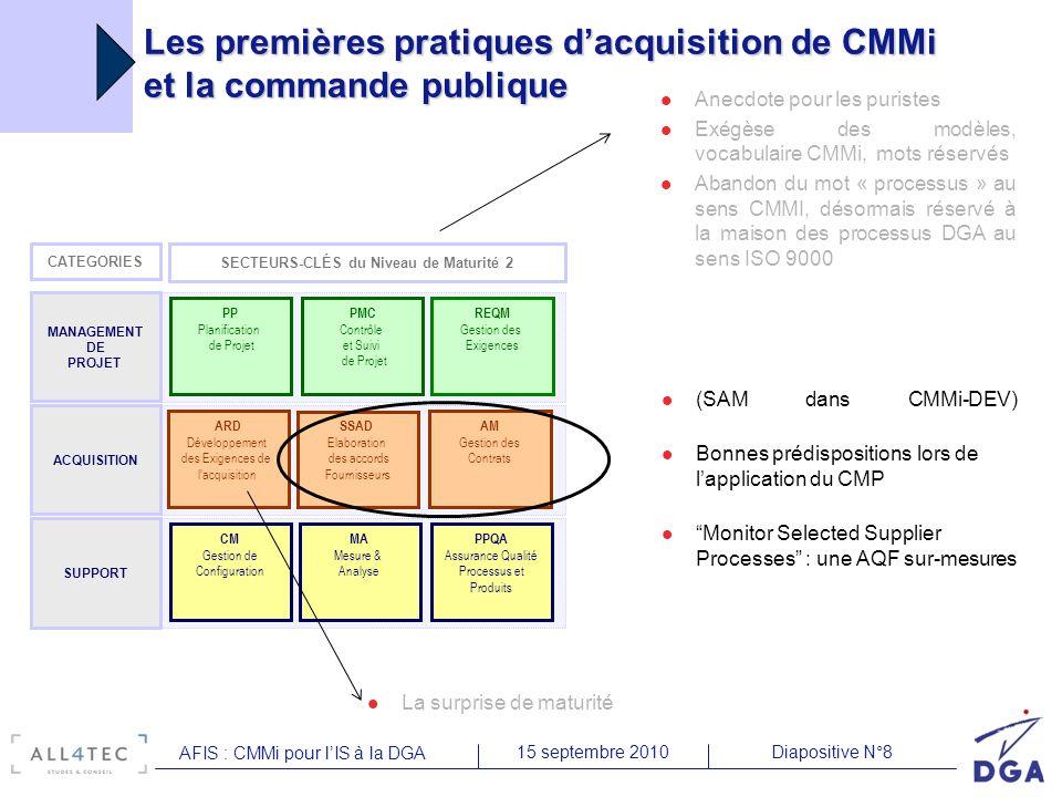 Diapositive N°915 septembre 2010 AFIS : CMMi pour lIS à la DGA Les Typical Supplier Deliverables Conséquences sur la maturité des fournisseurs CMMI-DEV détaille ses bonnes pratiques par des sous-pratiques et des Typical Work Products (résultats ou artefacts types attendus) CMMI-ACQ y ajoute des TSD ex : CM SP3.2 – Effectuer des audits de configuration TWP = Résultats daudits de configuration dans le périmètre TSD = Résultats daudits de configuration par et chez le fournisseur il sagit là d « exigences » sur la maturité du fournisseur : Maturité du fournisseur acquise au préalable Ou imposé à loccasion du contrat/projet la maturité CMMi-ACQ du donneur dordres agit sur /dépend de celle de son fournisseur pour les pratiques dIngénierie Système, et à cause de la surprise ARD au ML2, le fournisseur doit faire preuve de maturité quant à la validation (ML3 DEV)