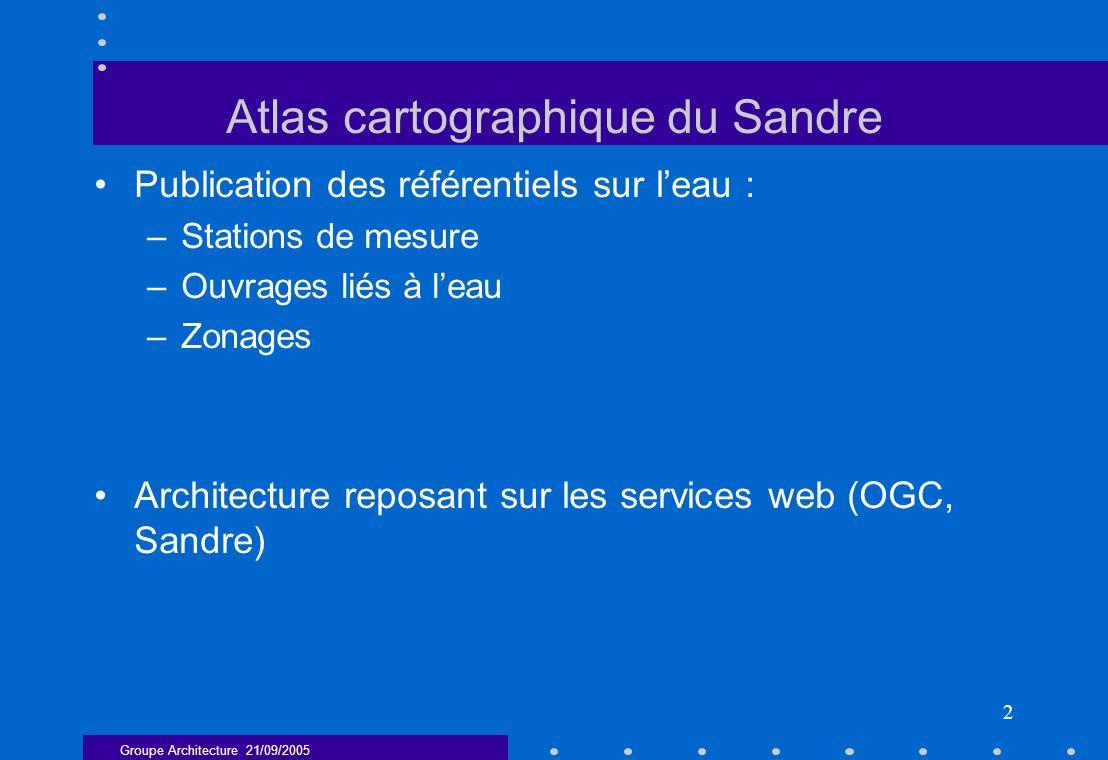 Groupe Architecture 21/09/2005 2 Atlas cartographique du Sandre Publication des référentiels sur leau : –Stations de mesure –Ouvrages liés à leau –Zon