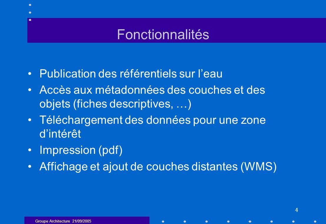 Groupe Architecture 21/09/2005 4 Fonctionnalités Publication des référentiels sur leau Accès aux métadonnées des couches et des objets (fiches descrip