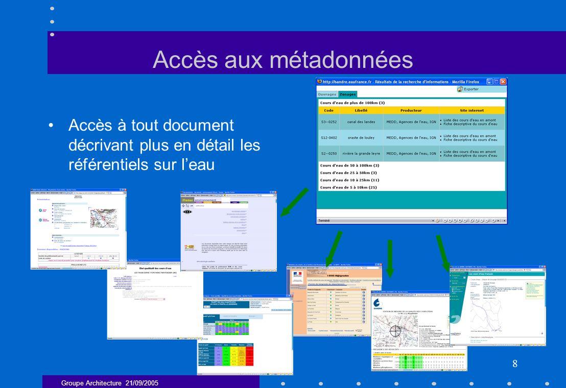 Groupe Architecture 21/09/2005 8 Accès aux métadonnées Accès à tout document décrivant plus en détail les référentiels sur leau