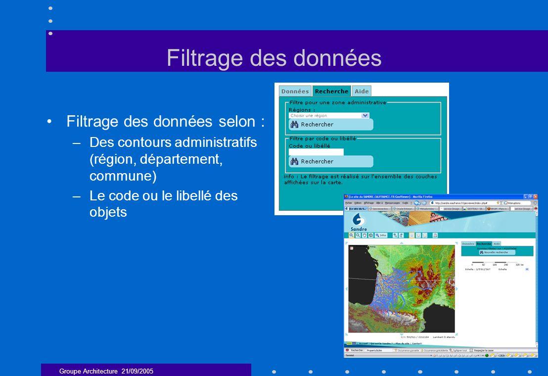 Groupe Architecture 21/09/2005 9 Filtrage des données Filtrage des données selon : –Des contours administratifs (région, département, commune) –Le cod