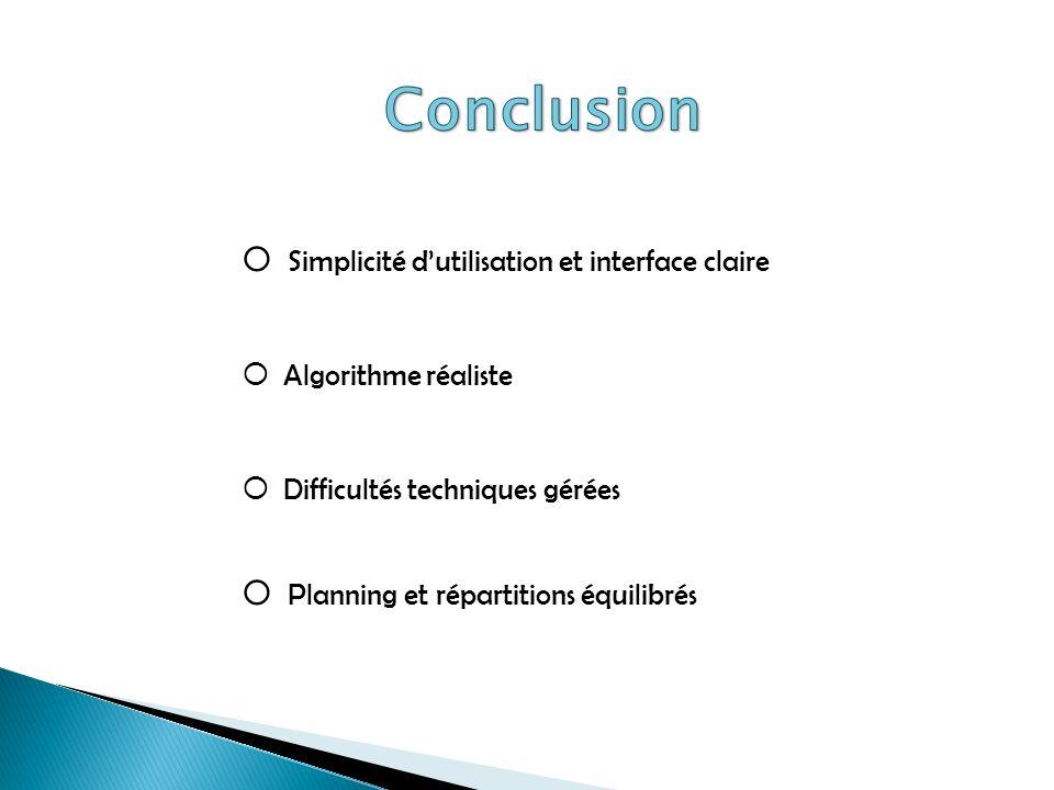Simplicité dutilisation et interface claire Algorithme réaliste Difficultés techniques gérées Planning et répartitions équilibrés
