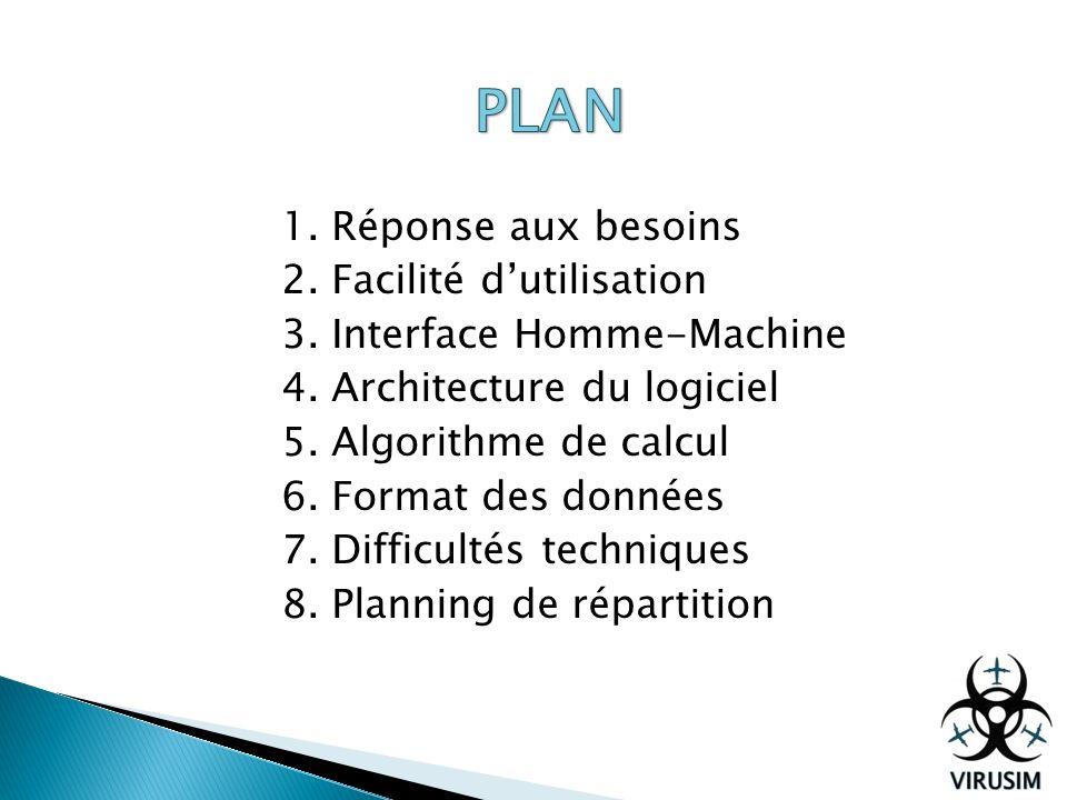 1. Réponse aux besoins 2. Facilité dutilisation 3. Interface Homme-Machine 4. Architecture du logiciel 5. Algorithme de calcul 6. Format des données 7