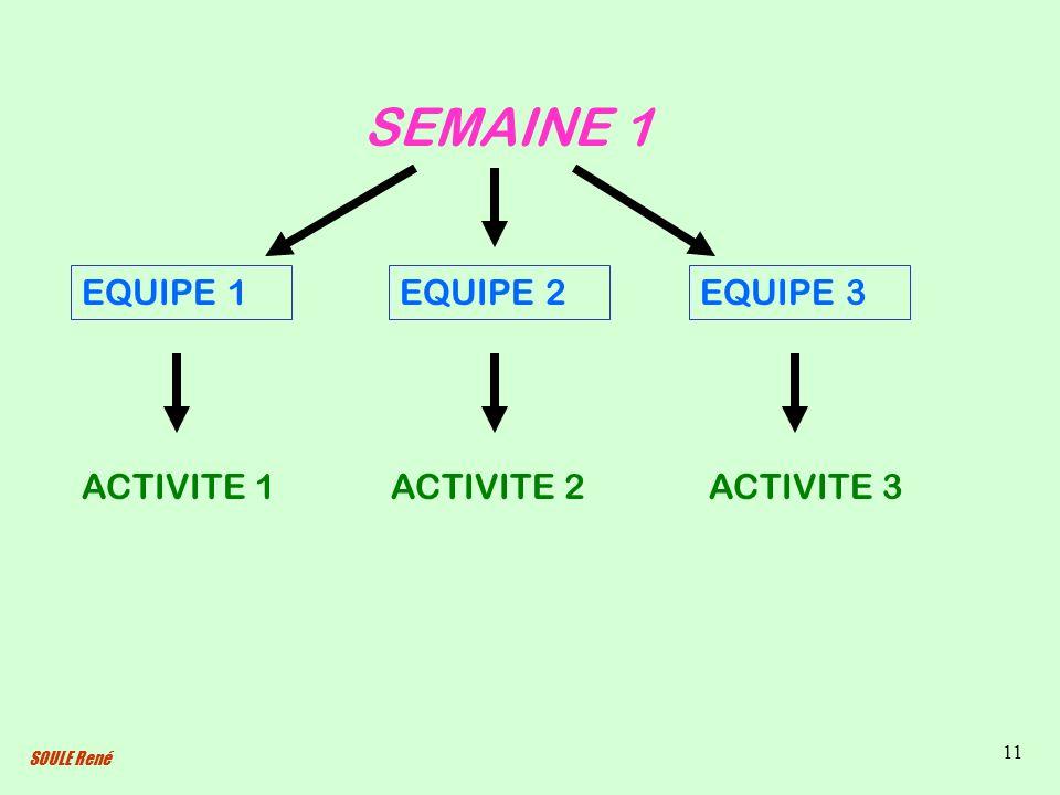 SOULE René 11 SEMAINE 1 EQUIPE 1 ACTIVITE 1 EQUIPE 2EQUIPE 3 ACTIVITE 2ACTIVITE 3