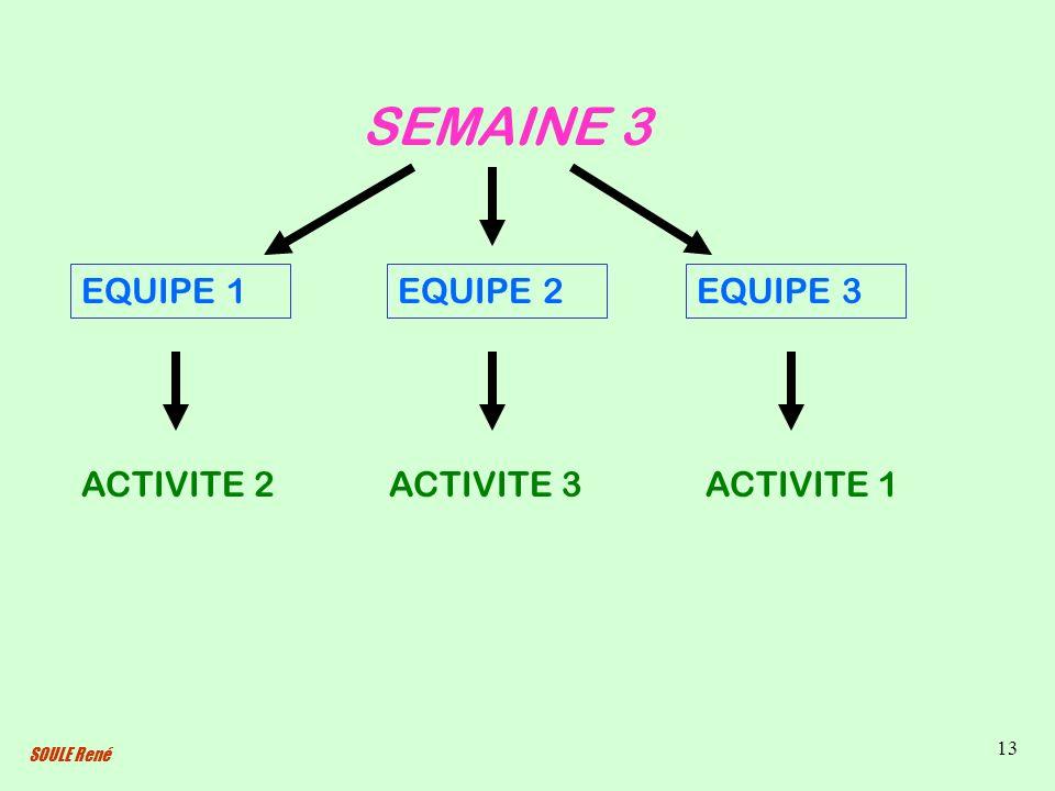 SOULE René 13 SEMAINE 3 EQUIPE 1 ACTIVITE 2 EQUIPE 2EQUIPE 3 ACTIVITE 3ACTIVITE 1