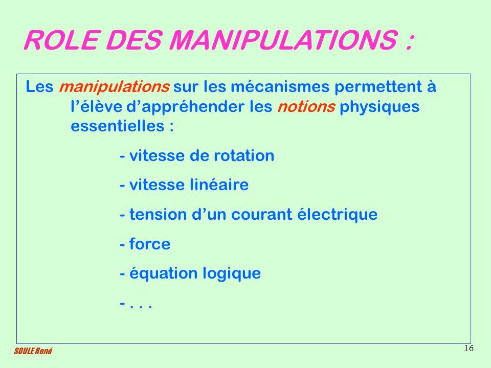SOULE René 16 ROLE DES MANIPULATIONS : Les manipulations sur les mécanismes permettent à lélève dappréhender les notions physiques essentielles : - vi
