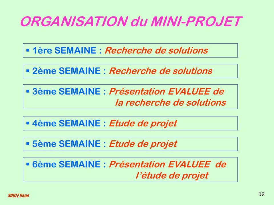 SOULE René 19 ORGANISATION du MINI-PROJET 1ère SEMAINE : Recherche de solutions 2ème SEMAINE : Recherche de solutions 3ème SEMAINE : Présentation EVAL