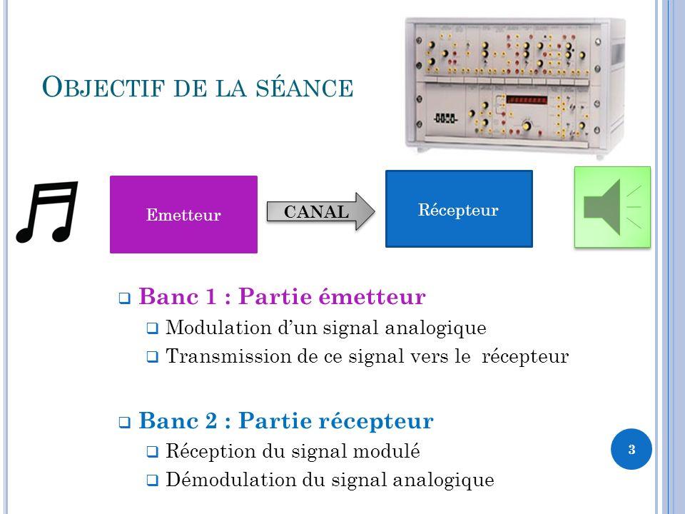 O BJECTIF DE LA SÉANCE Banc 1 : Partie émetteur Modulation dun signal analogique Transmission de ce signal vers le récepteur Banc 2 : Partie récepteur Réception du signal modulé Démodulation du signal analogique 3 Emetteur Récepteur CANAL