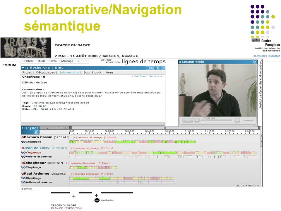 Plateforme collaborative/Navigation sémantique