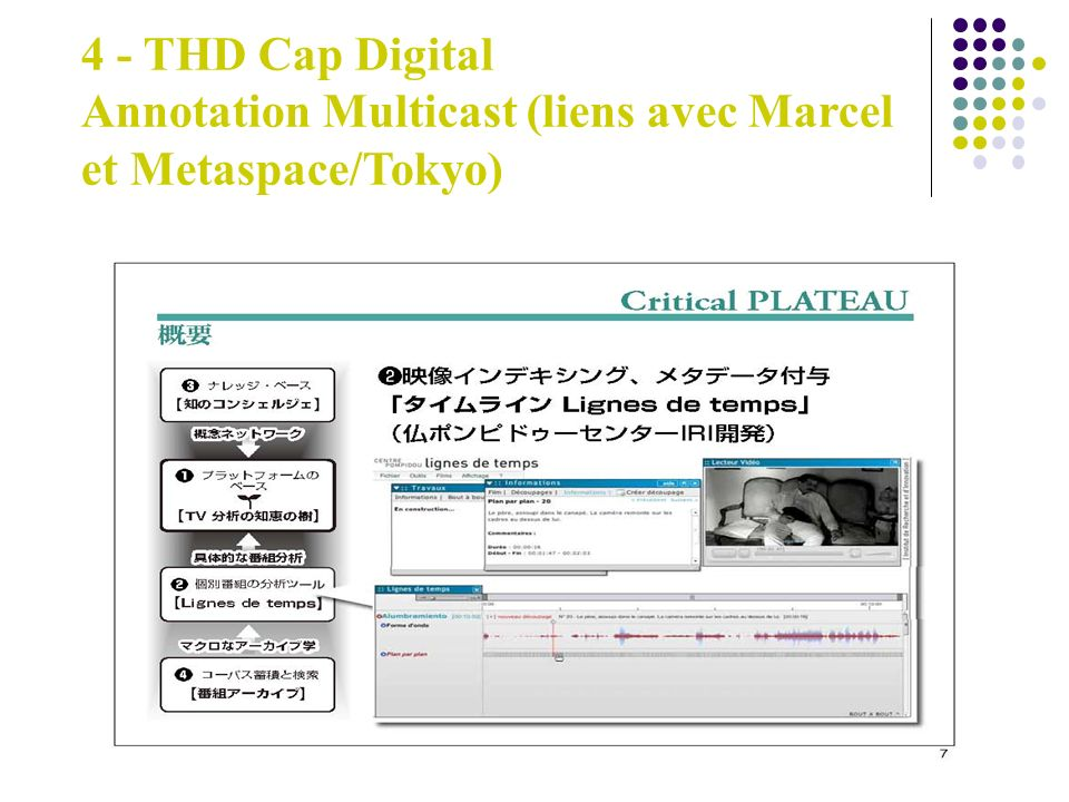 4 - THD Cap Digital Annotation Multicast (liens avec Marcel et Metaspace/Tokyo)