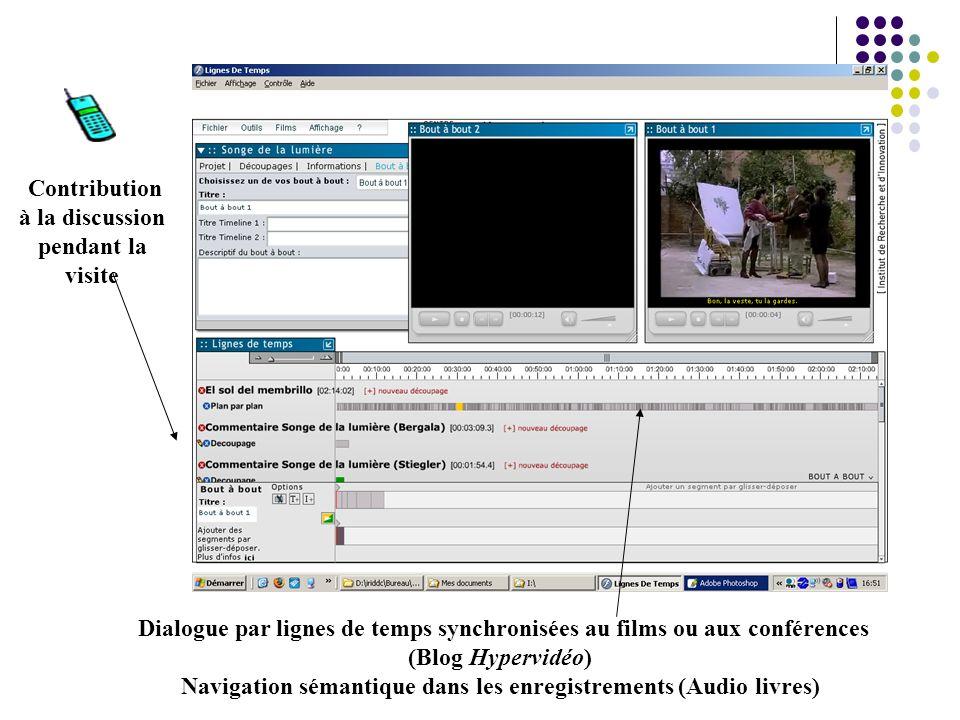 Contribution à la discussion pendant la visite Dialogue par lignes de temps synchronisées au films ou aux conférences (Blog Hypervidéo) Navigation sémantique dans les enregistrements (Audio livres)